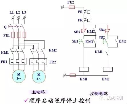电机自动往返电路图解释