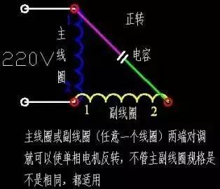 为什么220v的电源加个电容就能让三相电动机工作