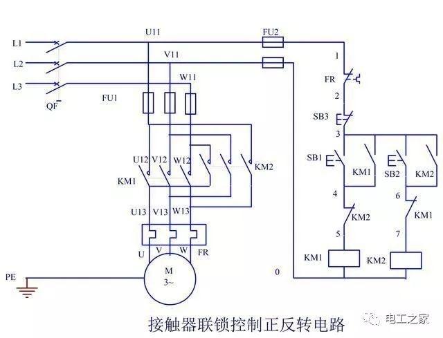 我们参考以下电路图:接触器连锁控制正反转电路.