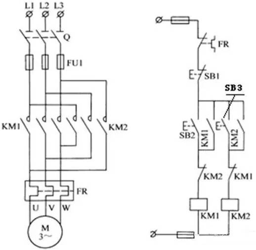 当正转起动时,按下正转起动按钮SB2,KM1线圈通电吸合并自锁,电动机正向起动并旋转;当反转起动时,按下反转起动按钮SB3,KM2线圈通电吸合并自锁,电动机便反向起动并旋转。在控制电路中将KM1、KM2正反转接触器的常闭辅助触头串接在对方线圈的电路中,形成相互制约的控制,若在按下正转起动按钮SB2,电动机已进入正转运行后,要使电动机转向改变,必须先按下停止按钮SBl,而后再按反向起动按钮。